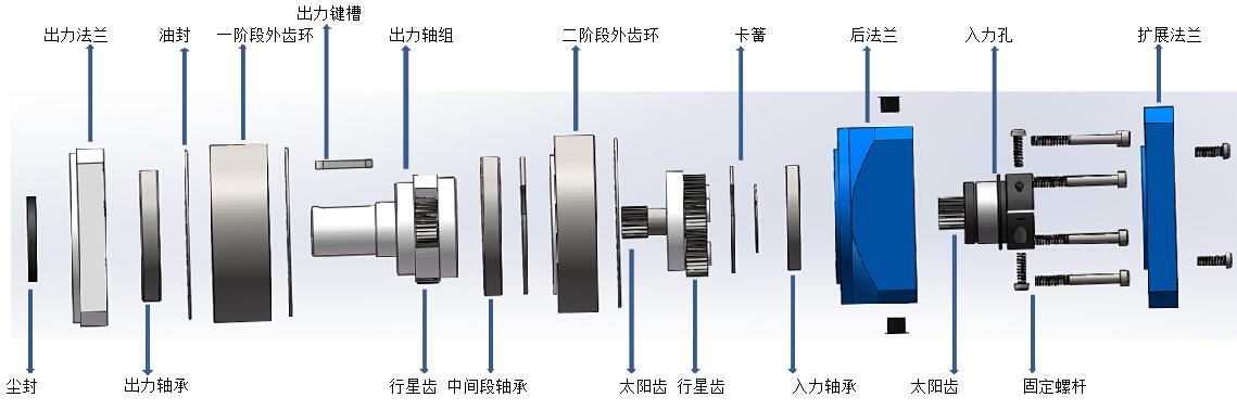 行星减速机机械结构介绍